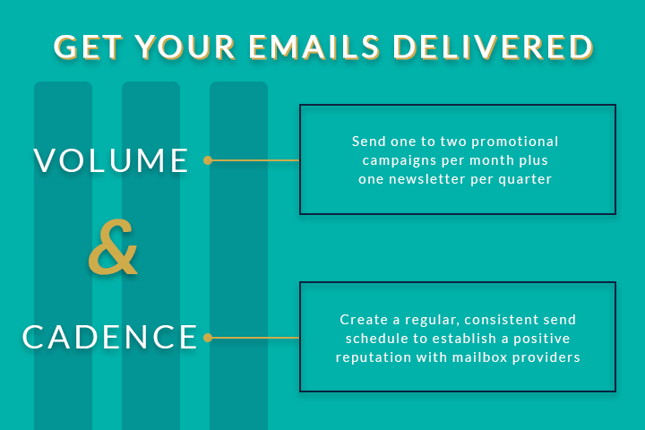 hotel email marketing: Email deliverability best sending practices: volume and cadence