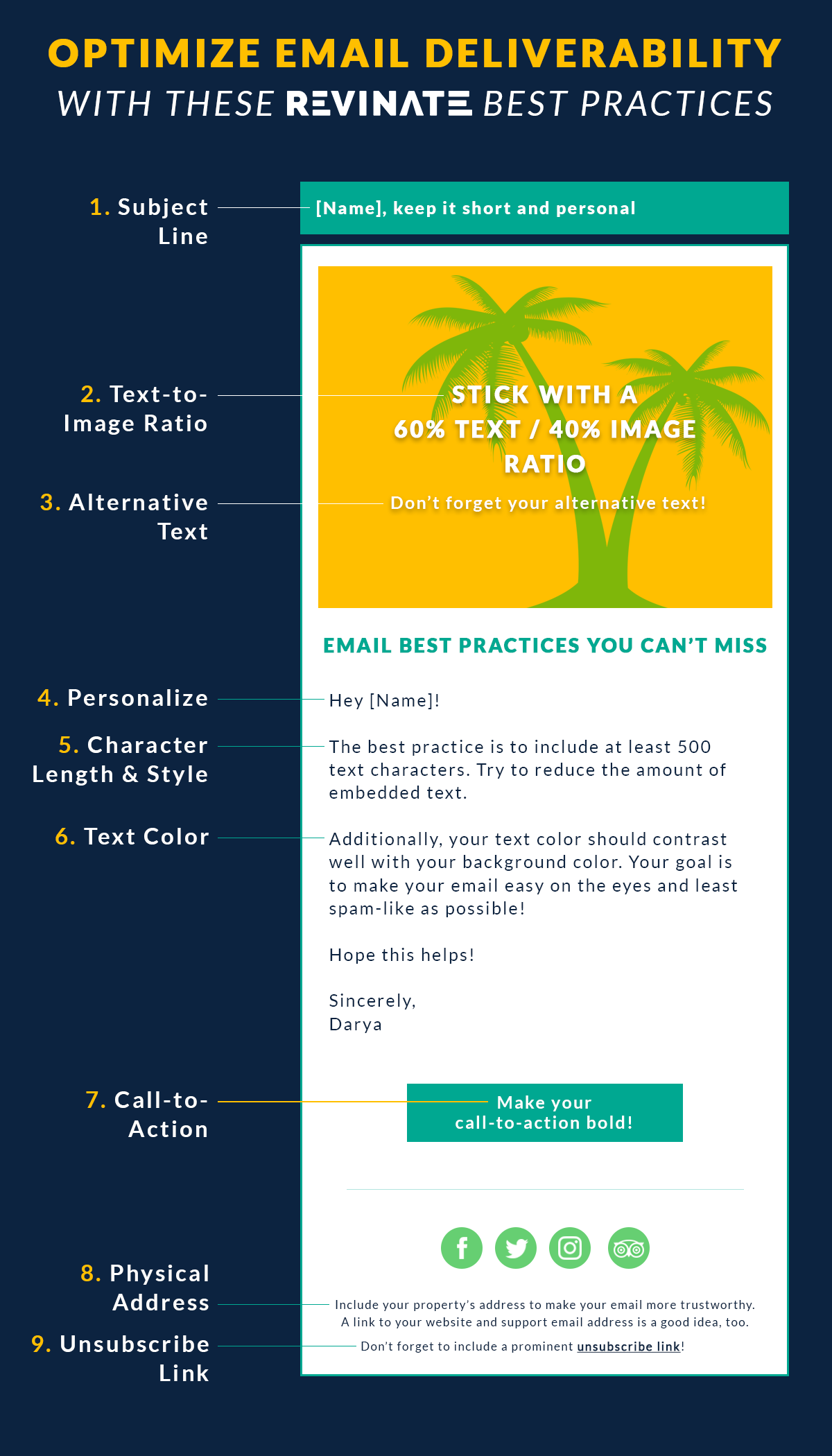 email marketing: email deliverability best practices infographic